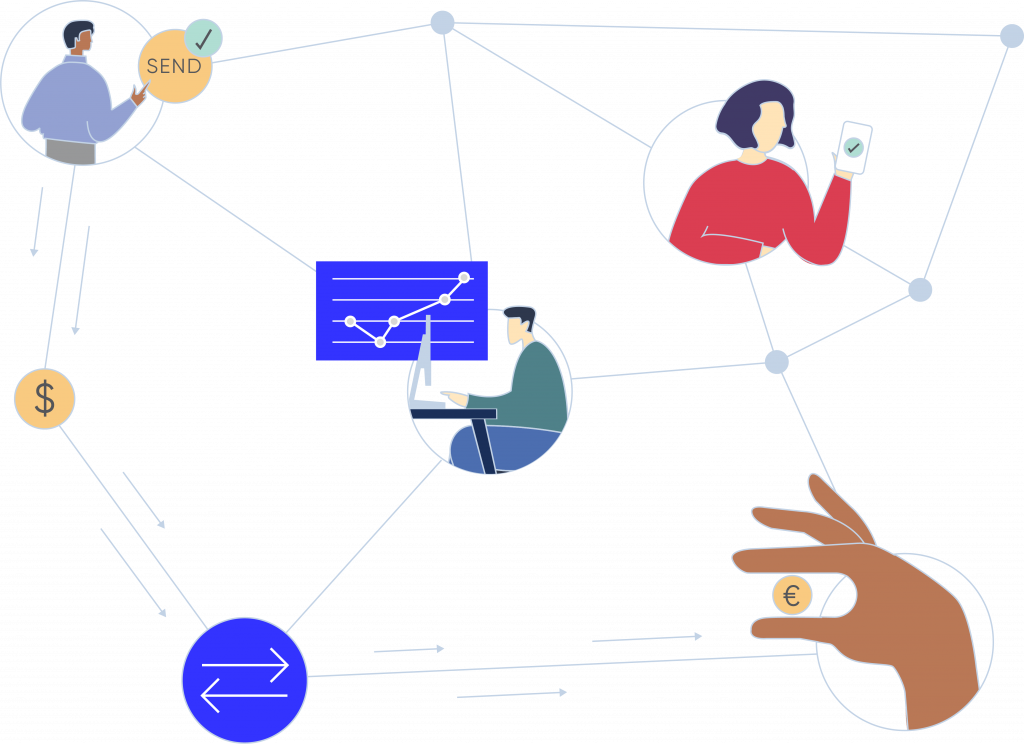 International Payments -Money Transfer Solutions - Amnis WebApp - Currency Market Overview - International Payment Platform